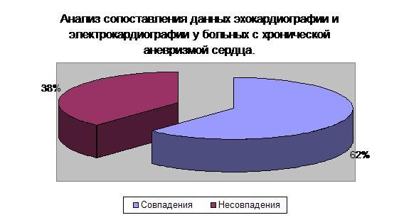 характеристика на врача ультразвуковой диагностики для аттестации образец - фото 6